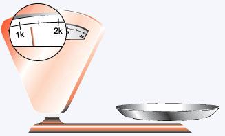 balança com mostrador analógico