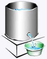 relógio d'água