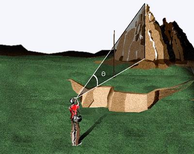 medindo a altura de uma montanha usando relações em triângulo