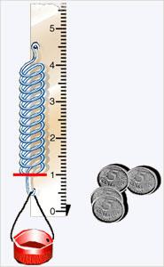 dinamometro mola