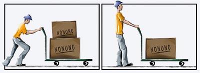 Força maior para movimentar o carrinho mais pesado