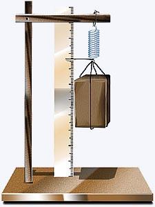 sistema massa-mola com uma regua para fazer a medida