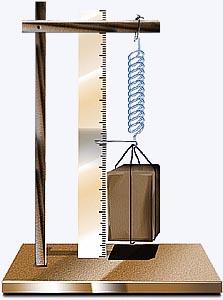 sistema massa-mola com uma regua para fazer a medida com peso maior