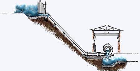 usina hidroelétricas