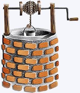 utilização de uma roldana para tirar água de um poço
