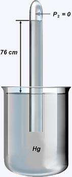 barômetro instrumento utilizado para medir a pressão atmosférica