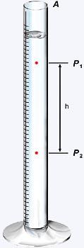 manômetro de tubo chato