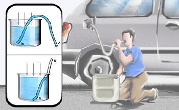 a pressão atmosférica atuando sobre o liquido