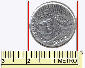 medida aproximada do diâmetro de uma moeda ao valor exato