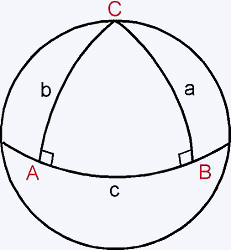 superficie esferica