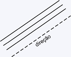direcao