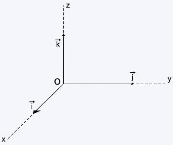 vetor modulo 1
